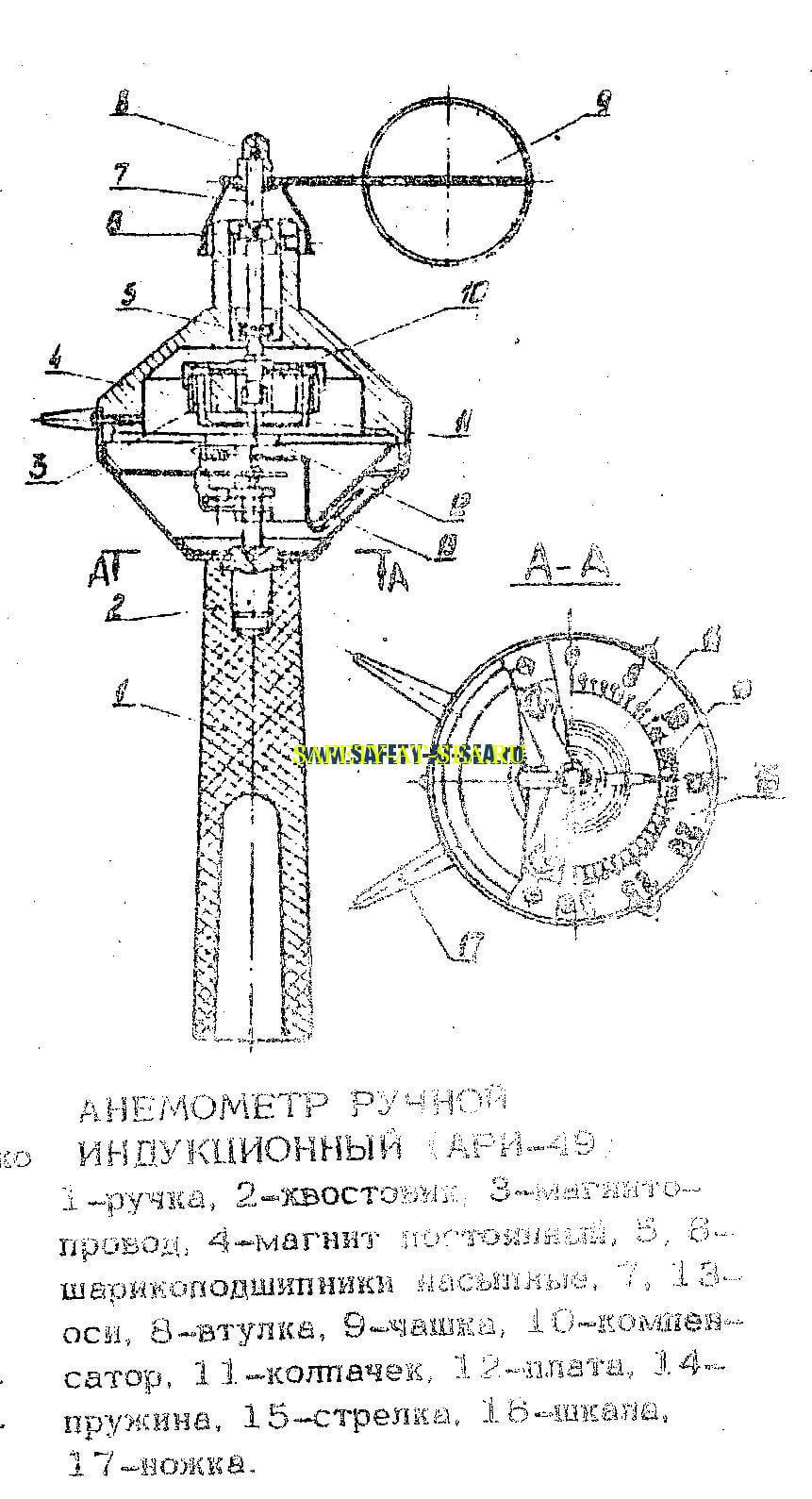 Cхема анемометра ручого индукционного АРИ-49