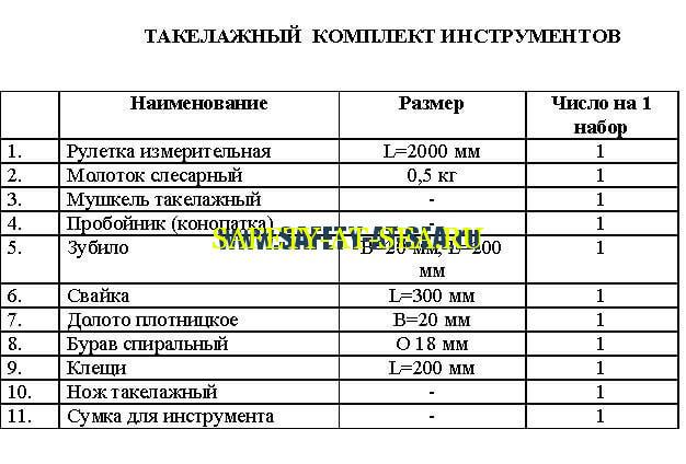 Перечень инструментов такелажного набора (РМРС)