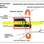 Принцип работы гидростатического устройства SEAMATE.